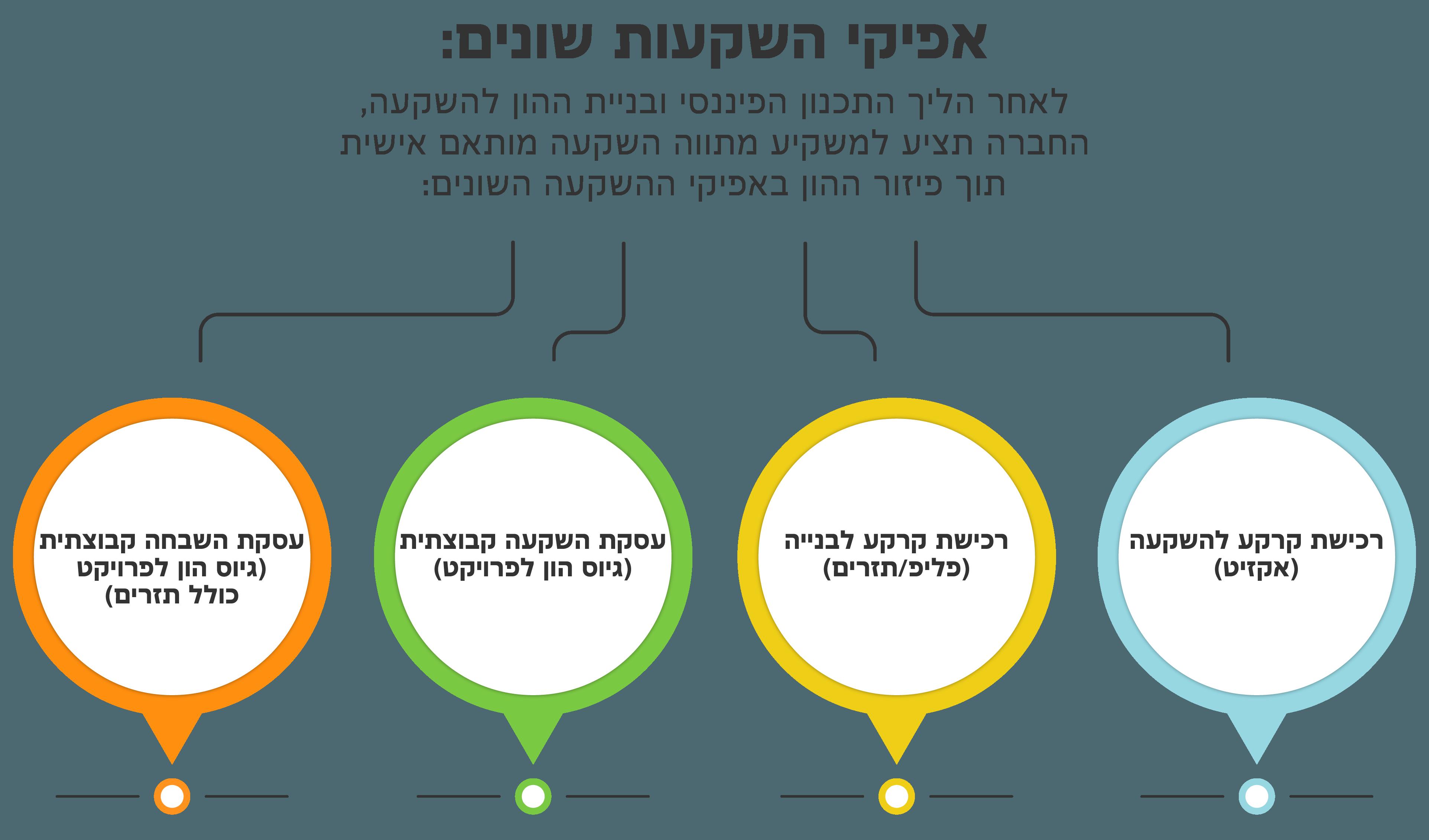 investo_steps_mobile_2
